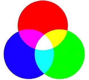 RGB RGBW